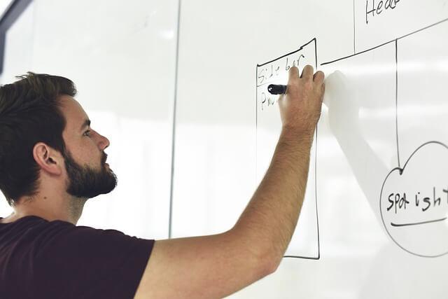 Biznesplan – podstawowy dokument dla przedsiębiorcy